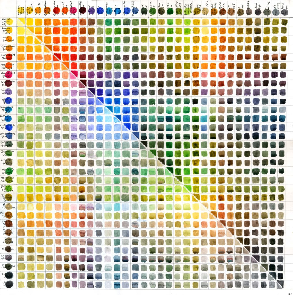 Watercolor color chart john muir laws nvjuhfo Image collections