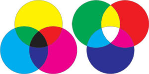 comparison of CYM and RGB color wheels